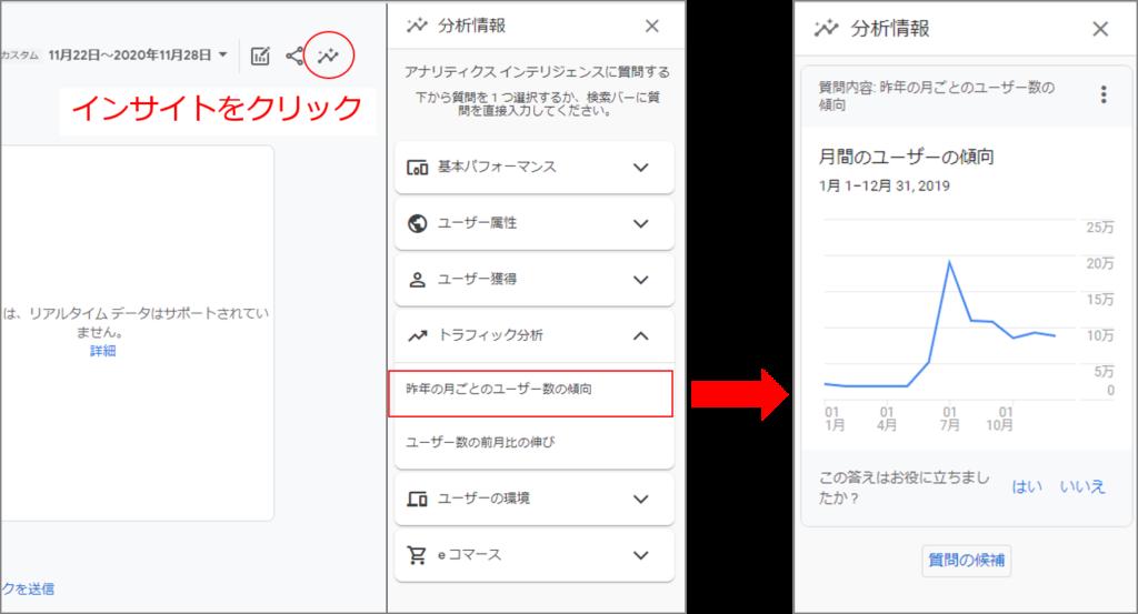 インサイトから質問テンプレート「昨年の月ごとのユーザー数の傾向」を選択した画面